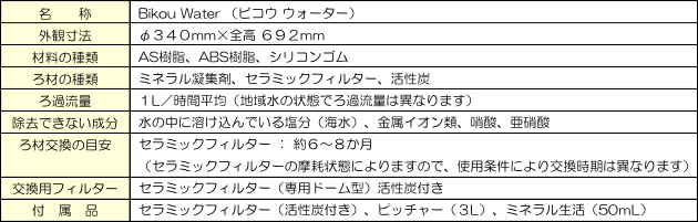 BikouWater_商品仕様_3